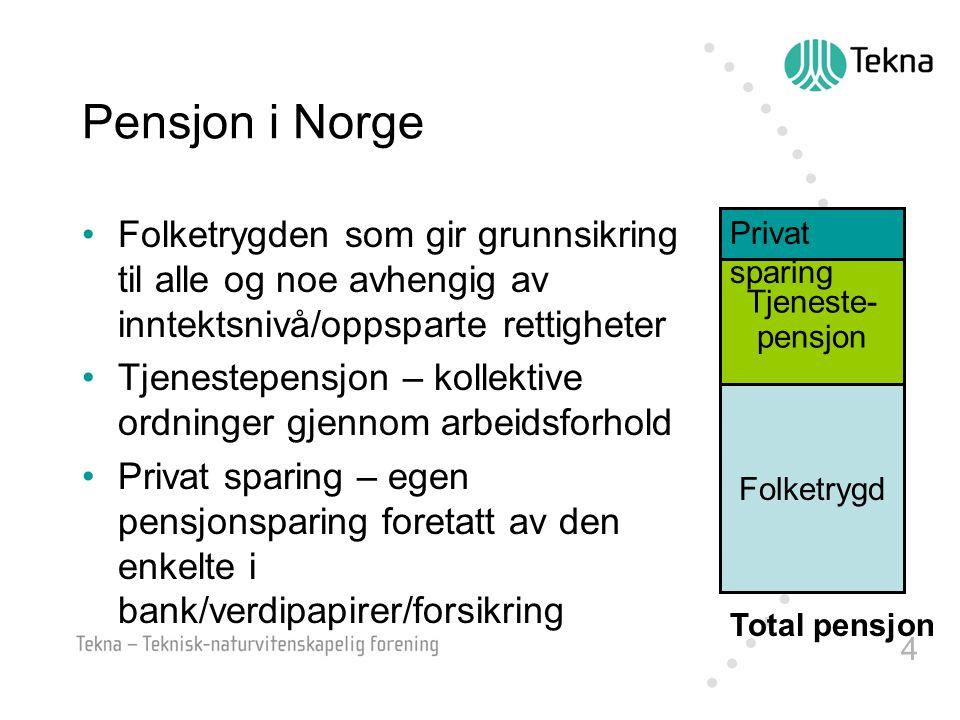 Pensjon i Norge Folketrygden som gir grunnsikring til alle og noe avhengig av inntektsnivå/oppsparte rettigheter.
