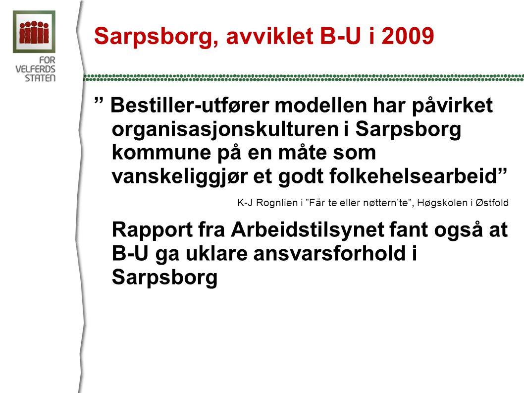 Sarpsborg, avviklet B-U i 2009