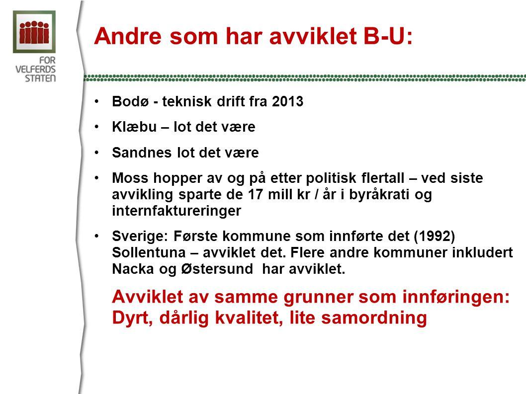 Andre som har avviklet B-U: