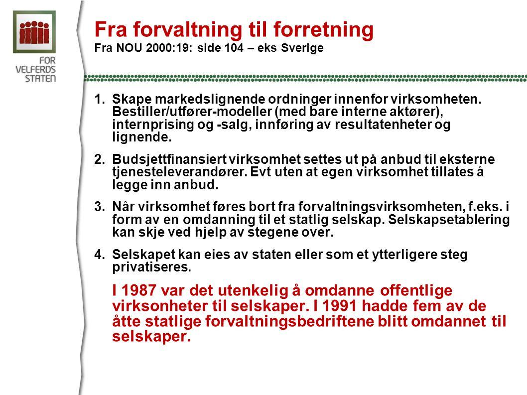 Fra forvaltning til forretning Fra NOU 2000:19: side 104 – eks Sverige