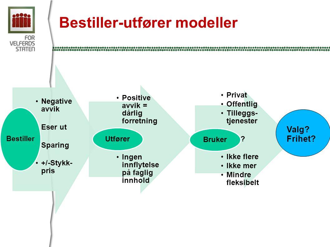 Bestiller-utfører modeller