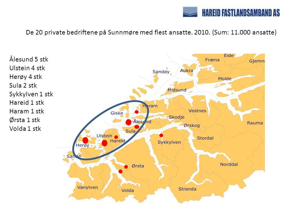De 20 private bedriftene på Sunnmøre med flest ansatte. 2010. (Sum: 11