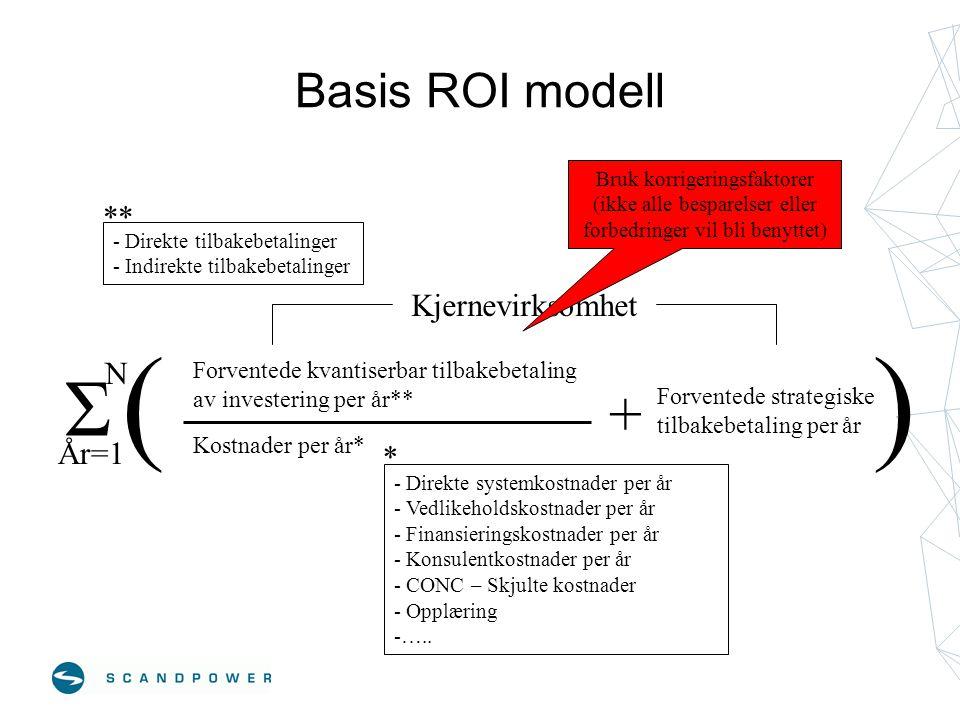 ( ) Σ + Basis ROI modell ** Kjernevirksomhet N År=1 *