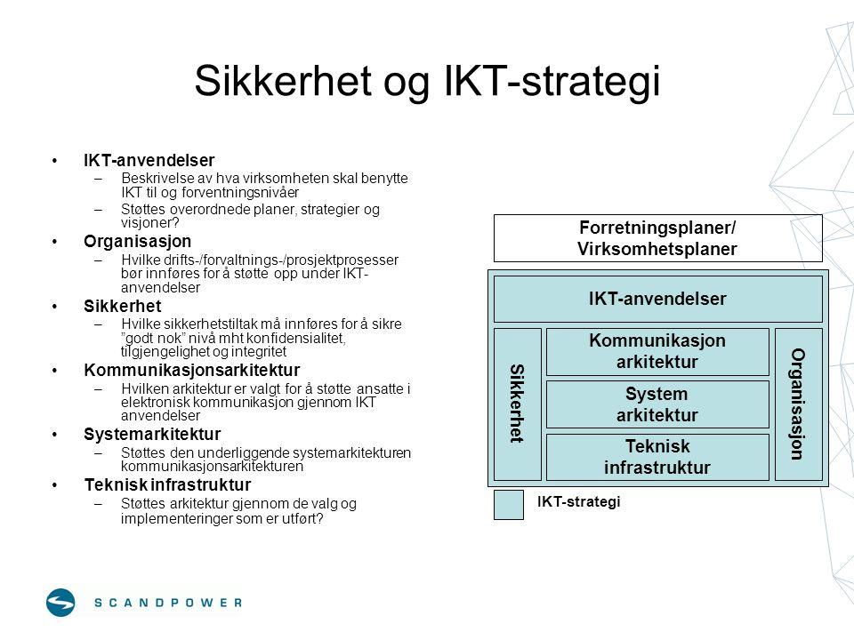 Sikkerhet og IKT-strategi