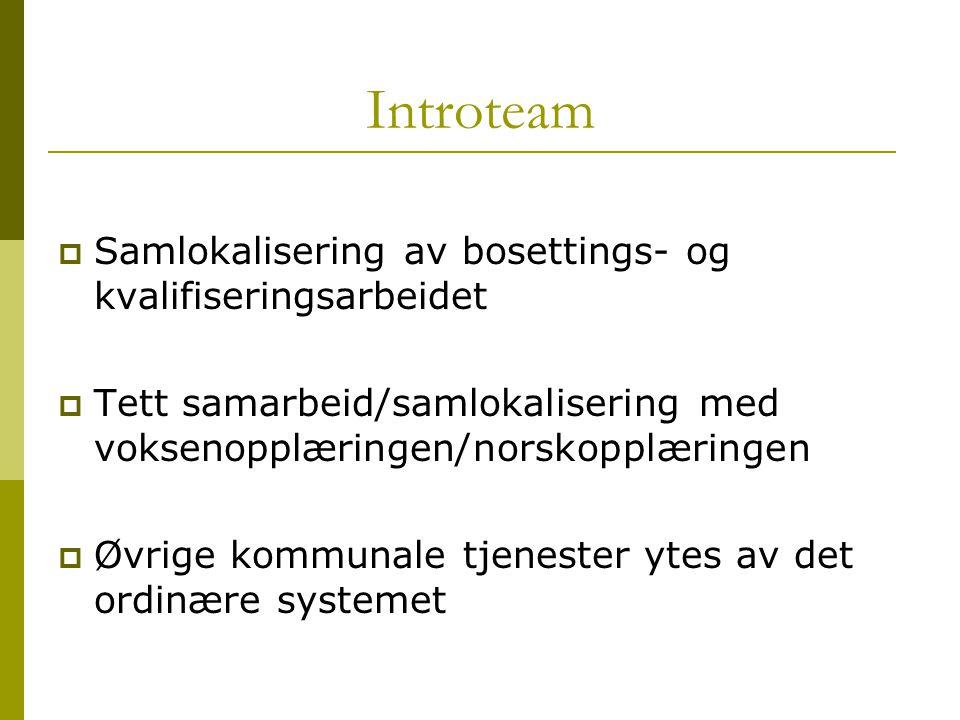 Introteam Samlokalisering av bosettings- og kvalifiseringsarbeidet