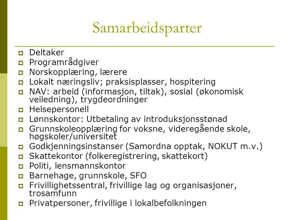 Samarbeidsparter Deltaker Programrådgiver Norskopplæring, lærere