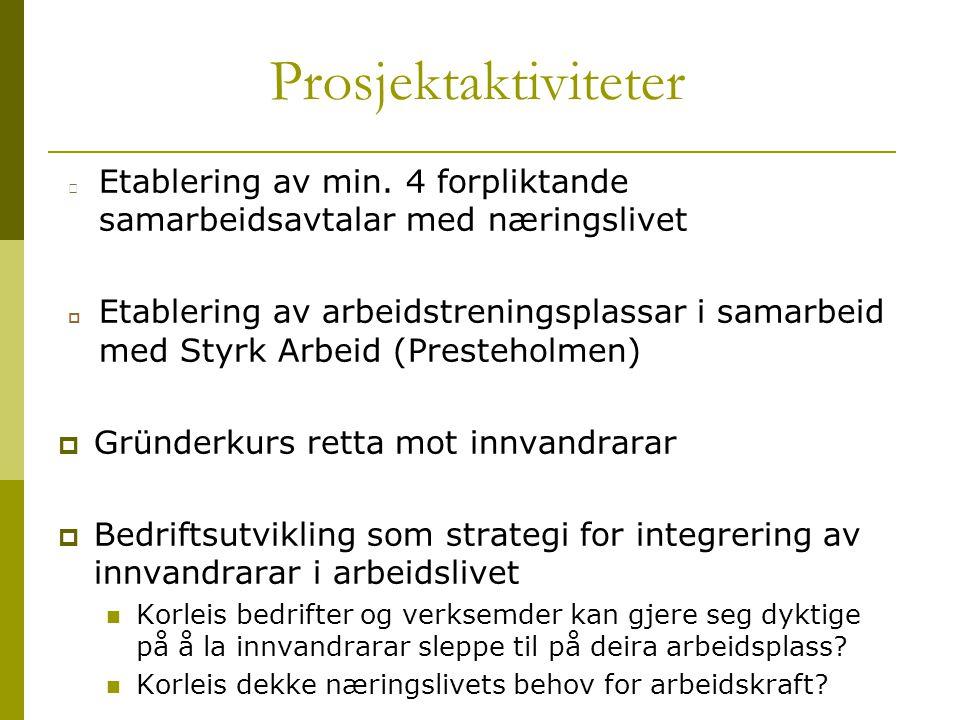 Prosjektaktiviteter Etablering av min. 4 forpliktande samarbeidsavtalar med næringslivet.