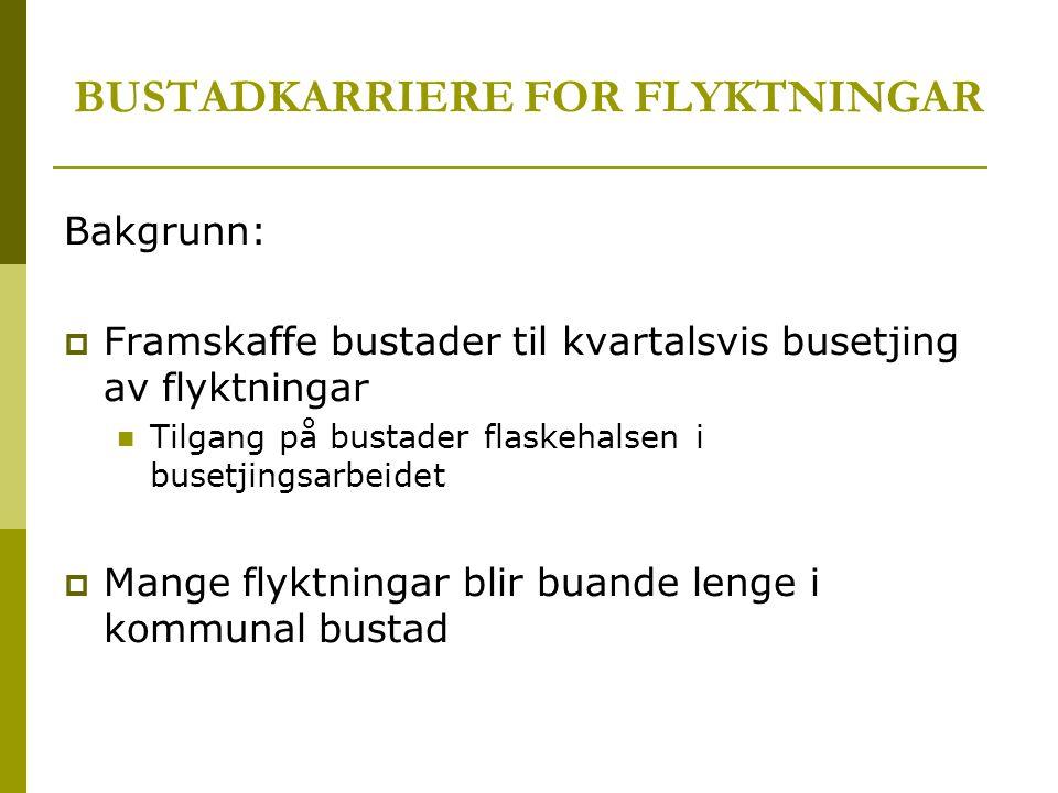 BUSTADKARRIERE FOR FLYKTNINGAR