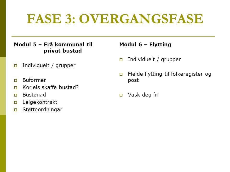 FASE 3: OVERGANGSFASE Modul 5 – Frå kommunal til privat bustad