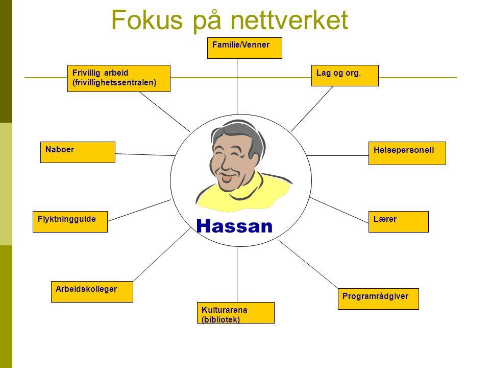 Fokus på nettverket Hassan Helsepersonell Familie/Venner