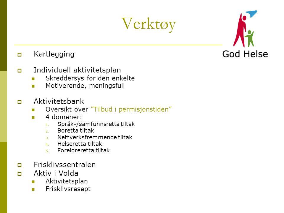 Verktøy Kartlegging Individuell aktivitetsplan Aktivitetsbank