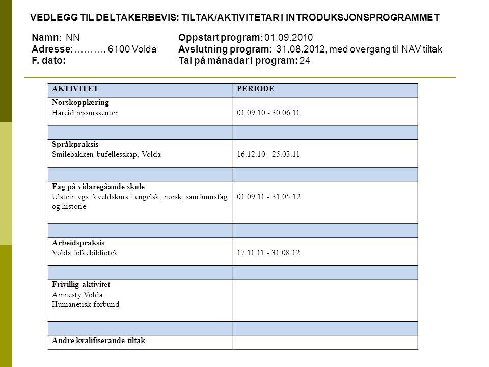 Namn: NN Oppstart program: 01.09.2010