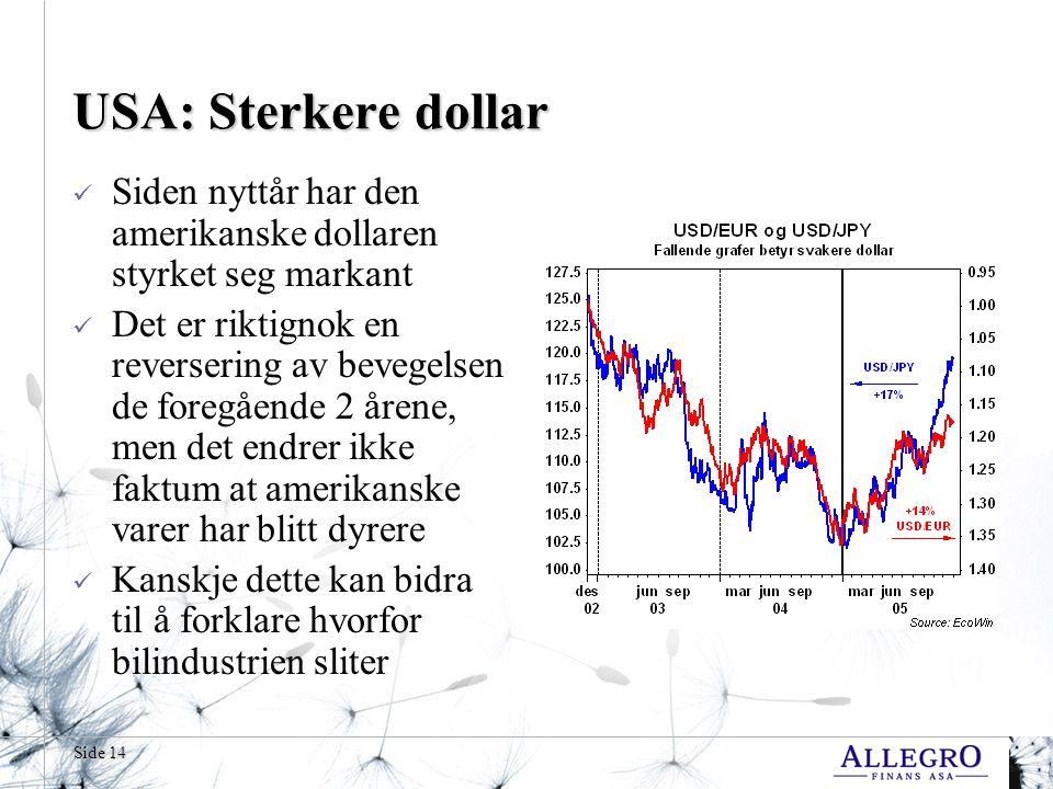 USA: Sterkere dollar Siden nyttår har den amerikanske dollaren styrket seg markant.