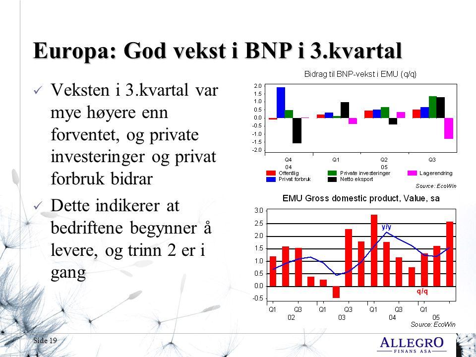 Europa: God vekst i BNP i 3.kvartal