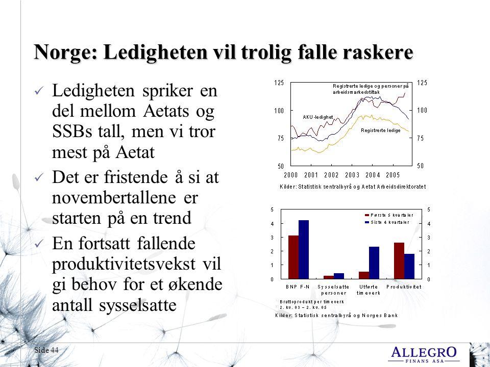 Norge: Ledigheten vil trolig falle raskere