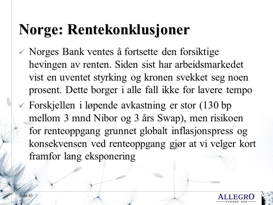 Norge: Rentekonklusjoner