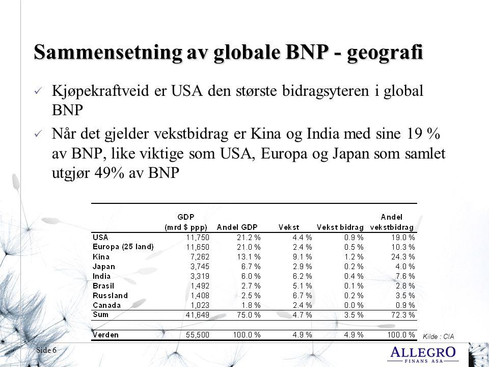 Sammensetning av globale BNP - geografi