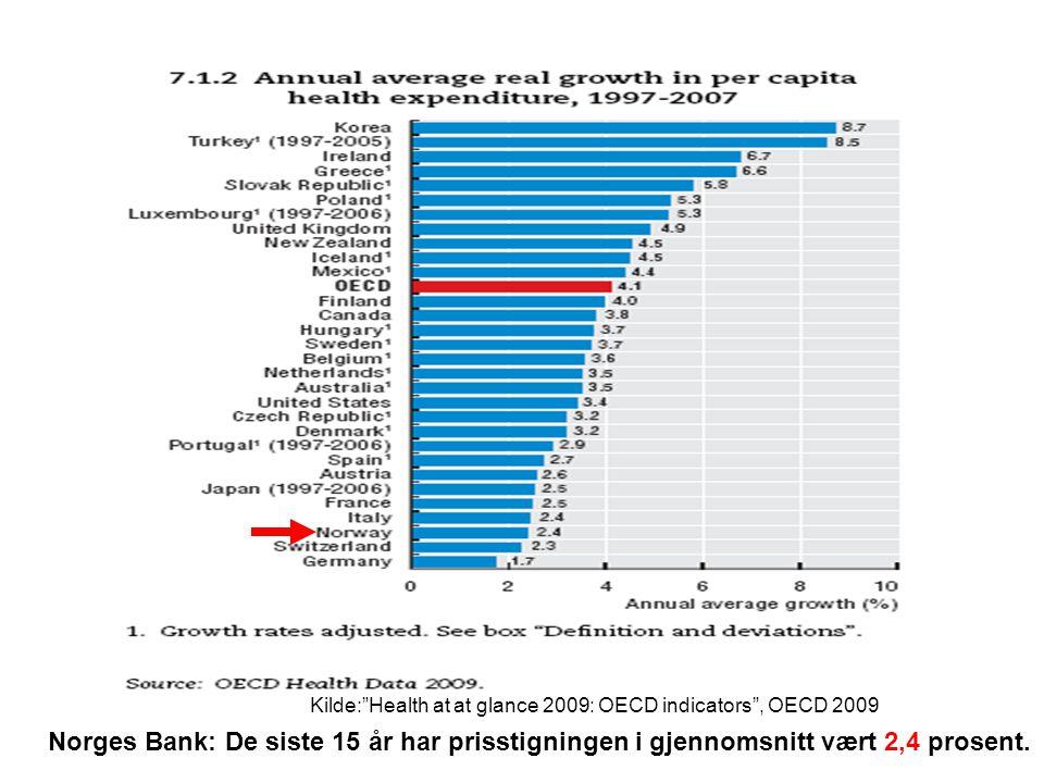 Prisstigningen for helsetjenester i Norge har vært omtrent som Norges banks inflasjonsmål