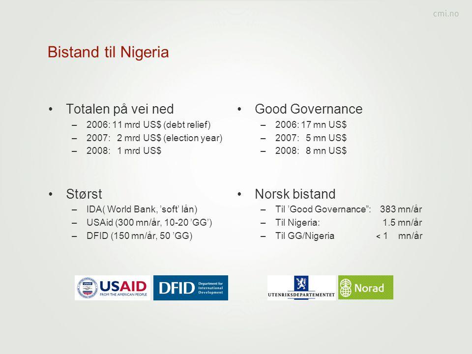 Bistand til Nigeria Totalen på vei ned Størst Good Governance