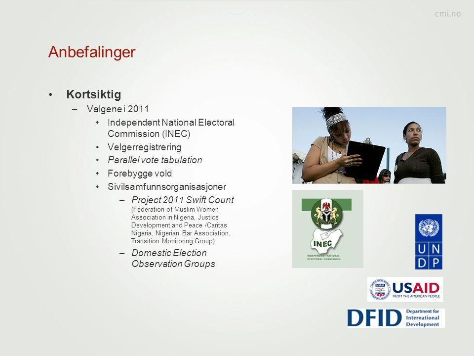 Anbefalinger Kortsiktig Valgene i 2011