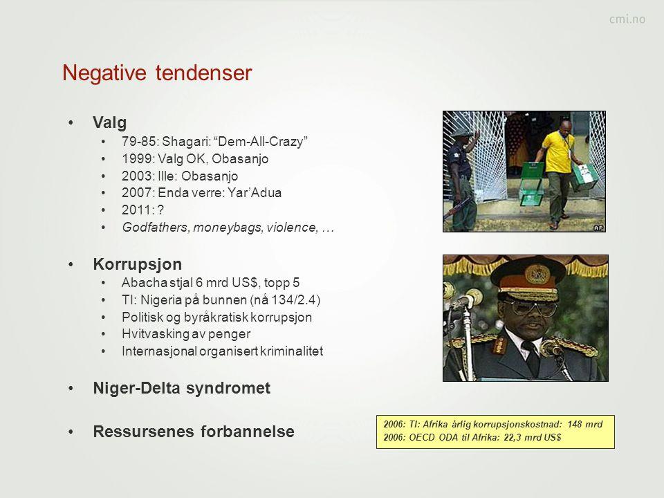 Negative tendenser Valg Korrupsjon Niger-Delta syndromet