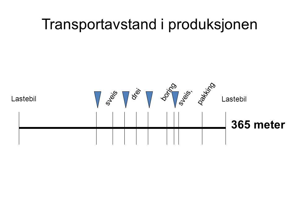 Transportavstand i produksjonen
