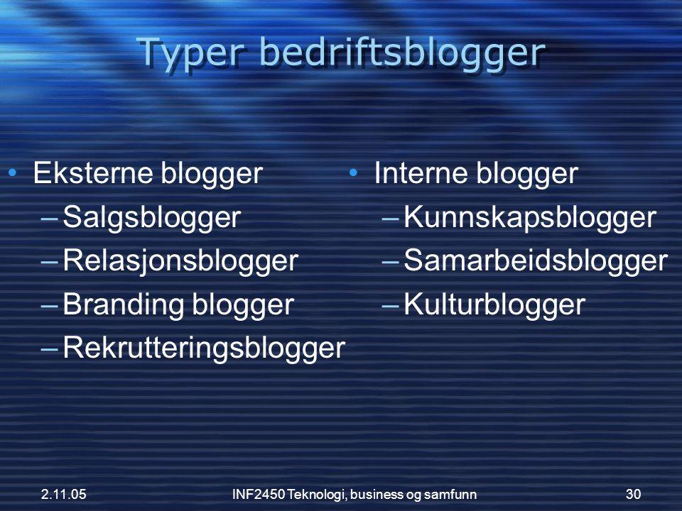 Typer bedriftsblogger