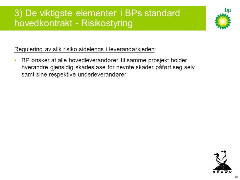 3) De viktigste elementer i BPs standard hovedkontrakt - Risikostyring