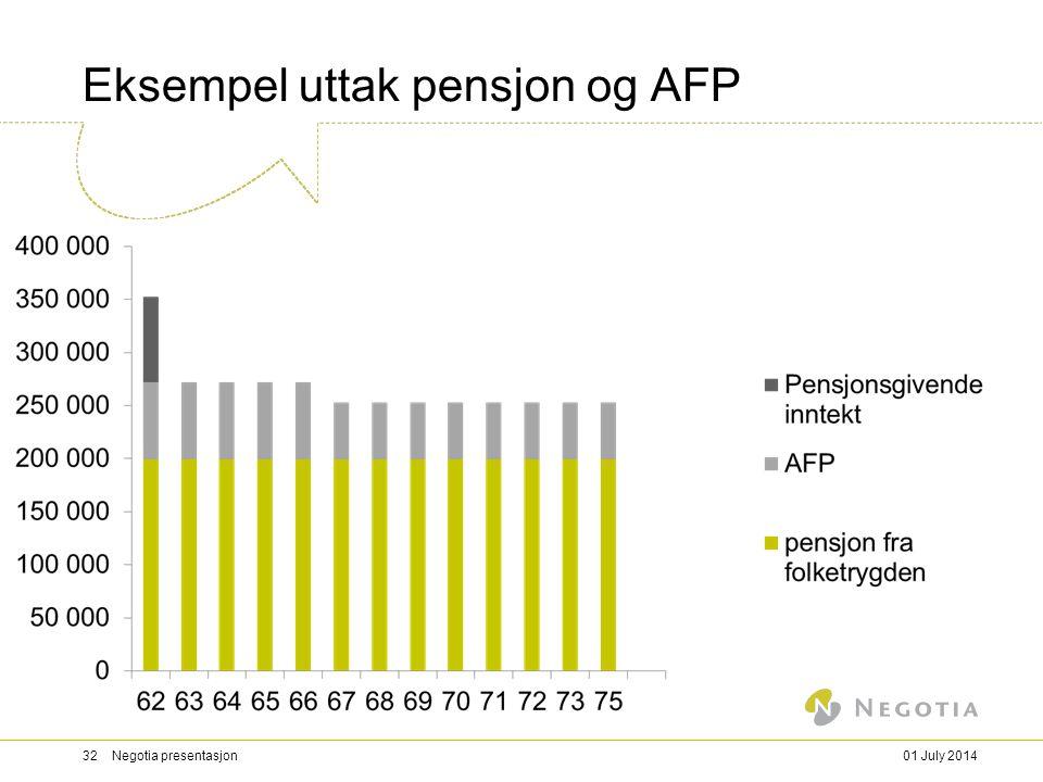 Eksempel uttak pensjon og AFP