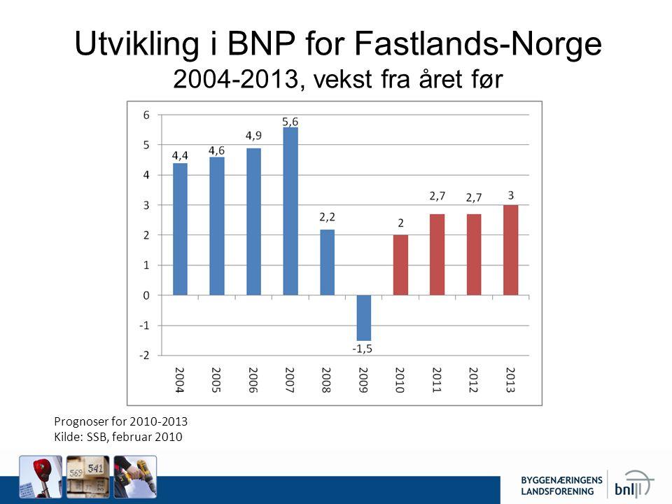 Utvikling i BNP for Fastlands-Norge 2004-2013, vekst fra året før