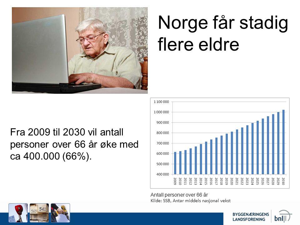 Norge får stadig flere eldre
