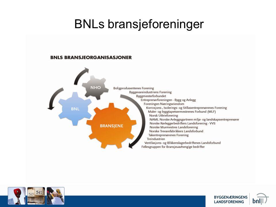 BNLs bransjeforeninger