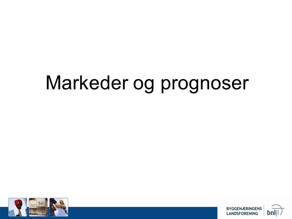 Markeder og prognoser