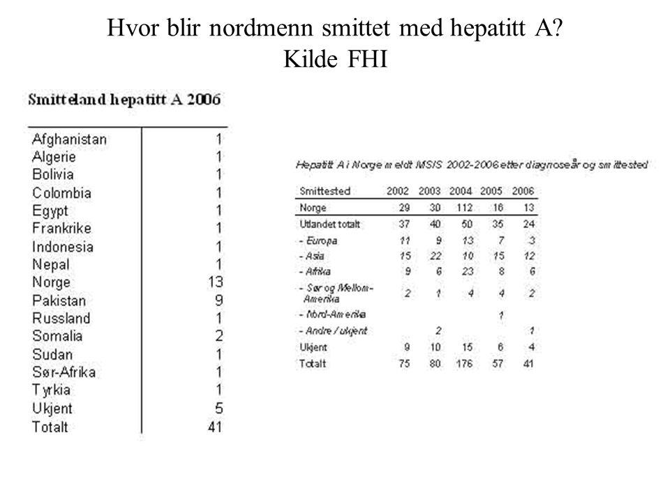 Hvor blir nordmenn smittet med hepatitt A Kilde FHI