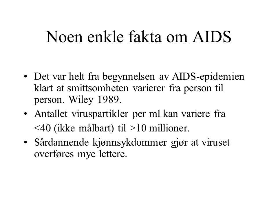 Noen enkle fakta om AIDS