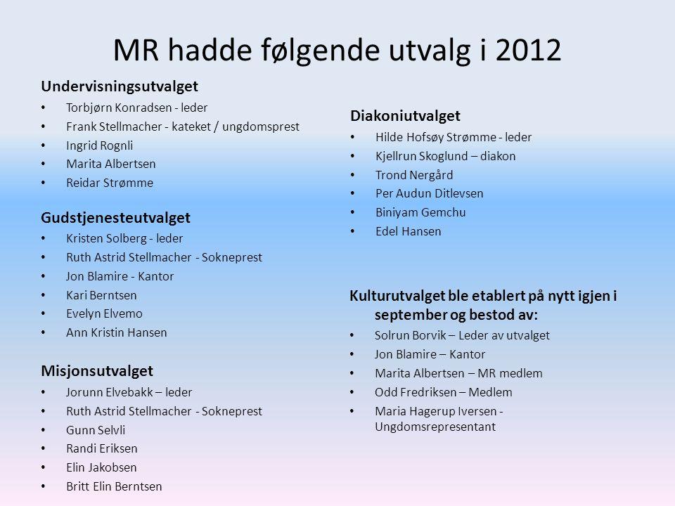 MR hadde følgende utvalg i 2012