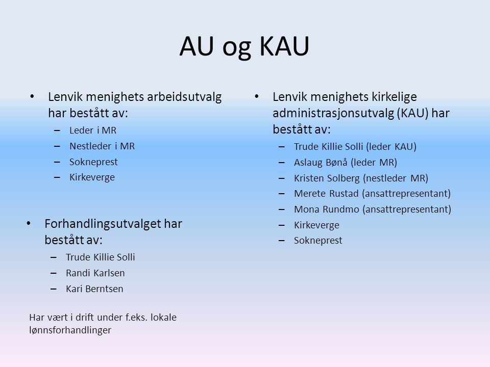 AU og KAU Lenvik menighets arbeidsutvalg har bestått av: