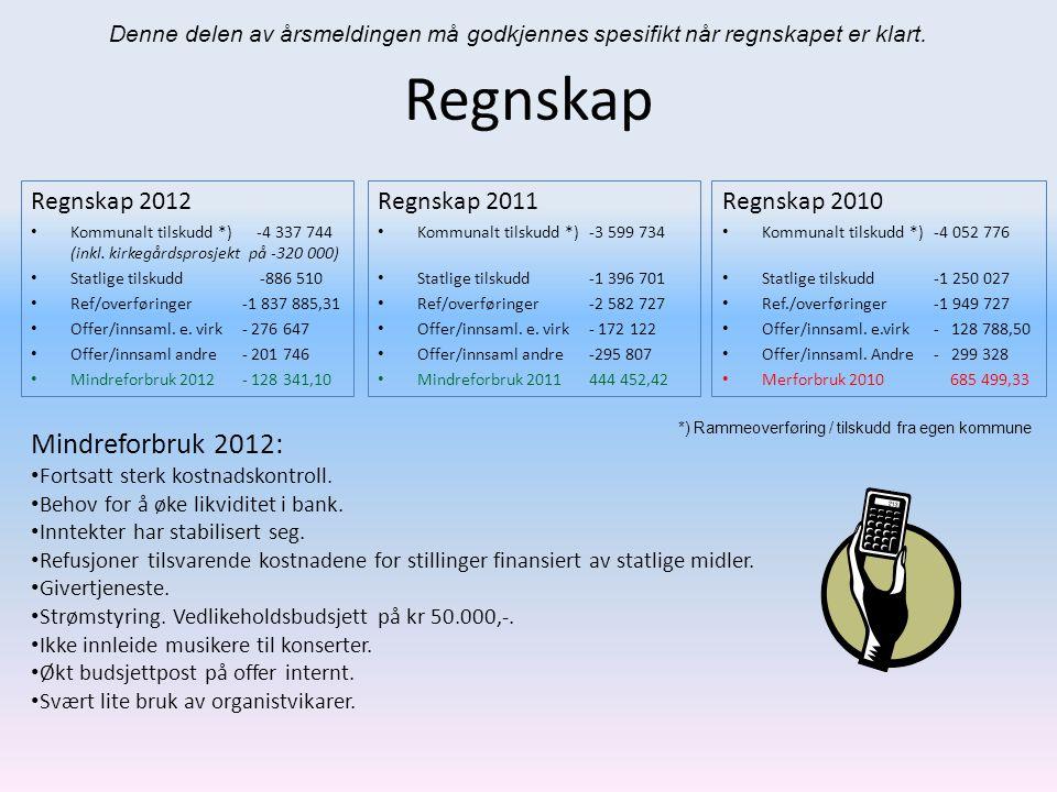 Regnskap Mindreforbruk 2012: Regnskap 2012 Regnskap 2011 Regnskap 2010