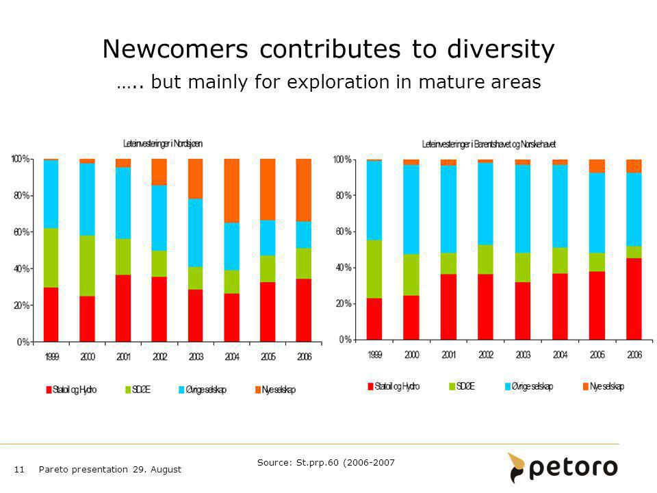 Newcomers contributes to diversity …