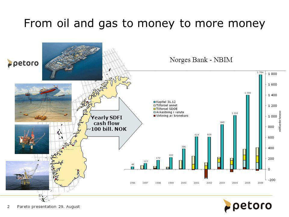 From oil and gas to money to more money