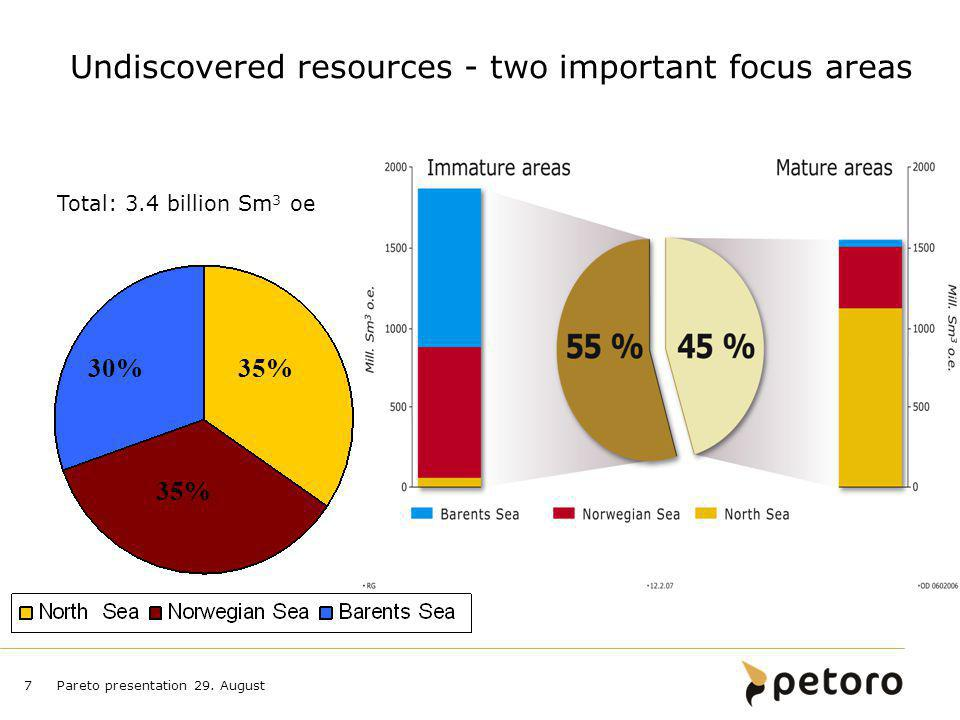 Undiscovered resources - two important focus areas