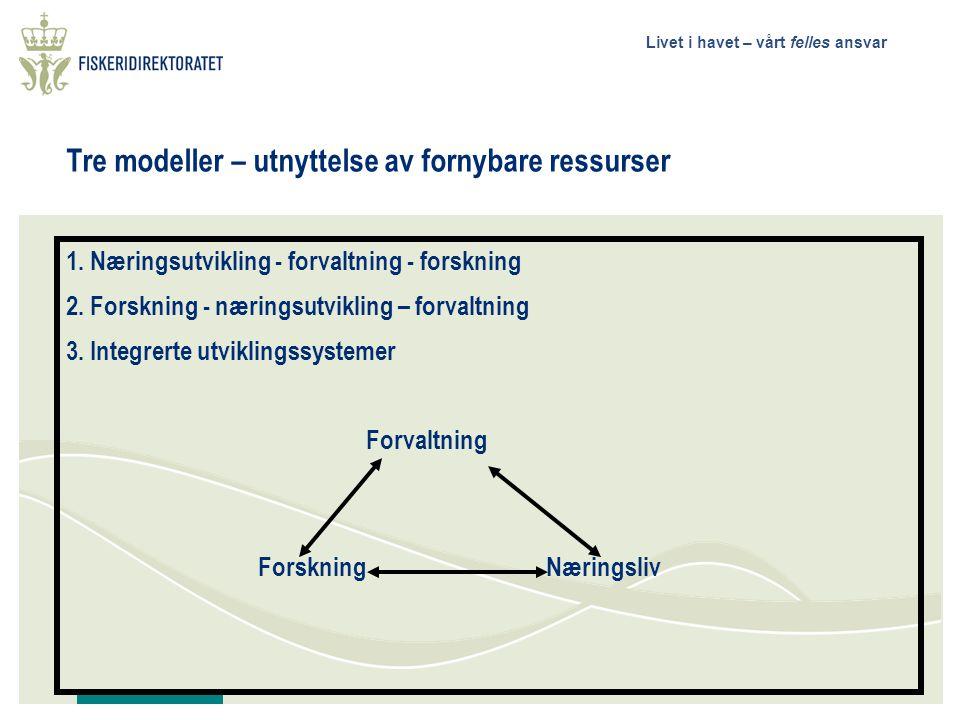 Tre modeller – utnyttelse av fornybare ressurser