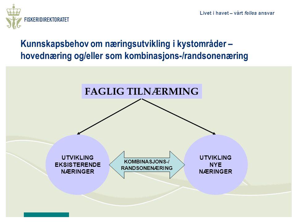 Kunnskapsbehov om næringsutvikling i kystområder – hovednæring og/eller som kombinasjons-/randsonenæring
