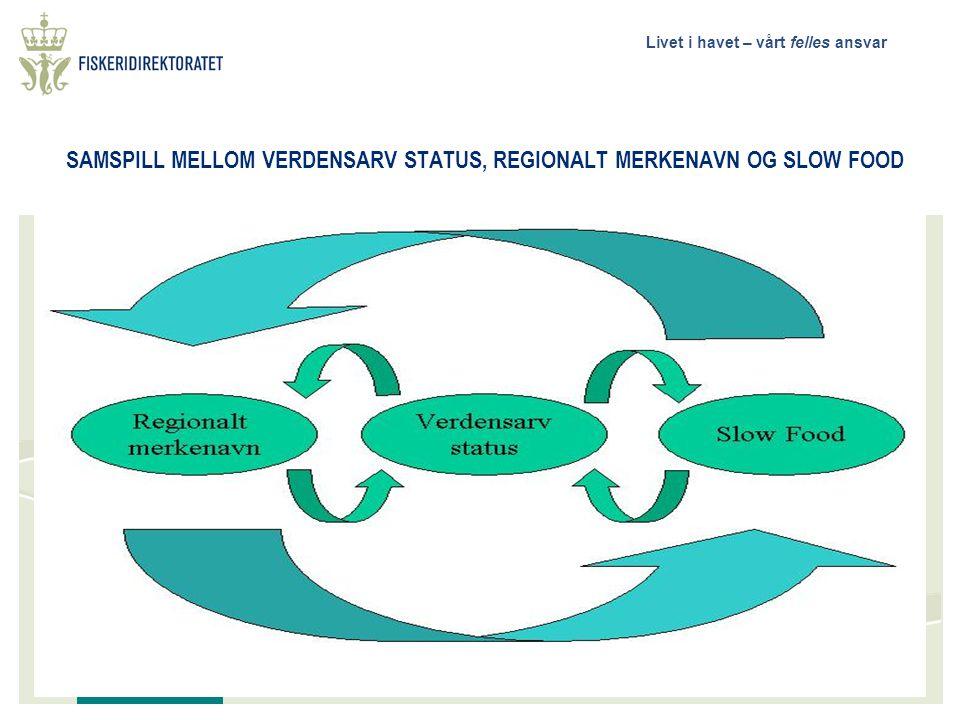 SAMSPILL MELLOM VERDENSARV STATUS, REGIONALT MERKENAVN OG SLOW FOOD