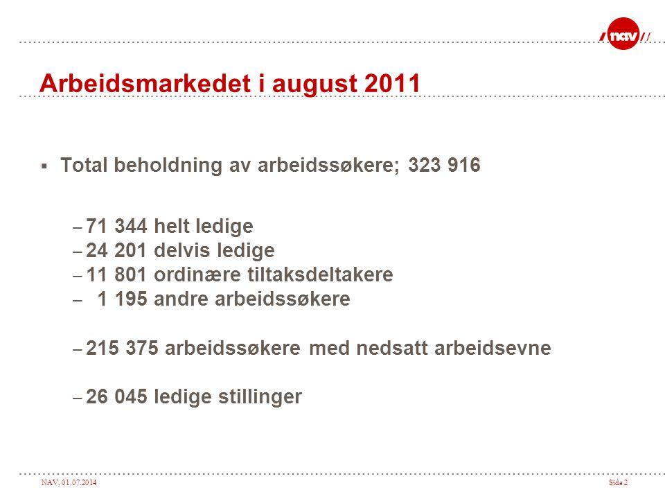 Arbeidsmarkedet i august 2011