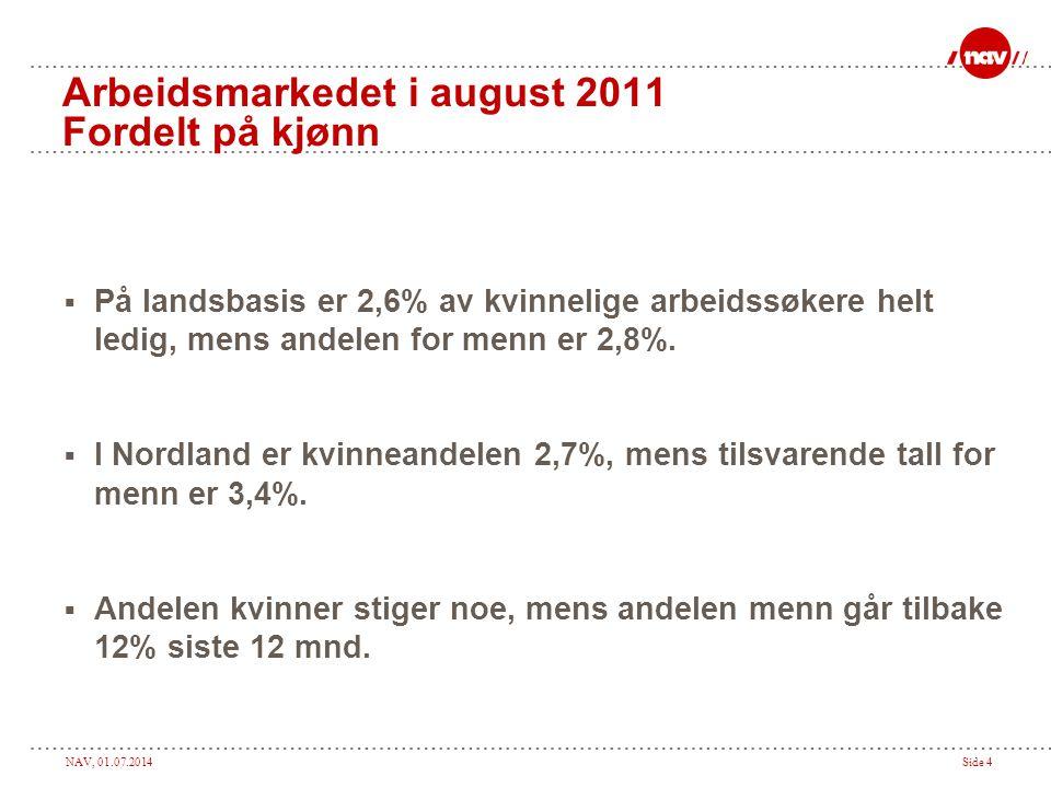 Arbeidsmarkedet i august 2011 Fordelt på kjønn