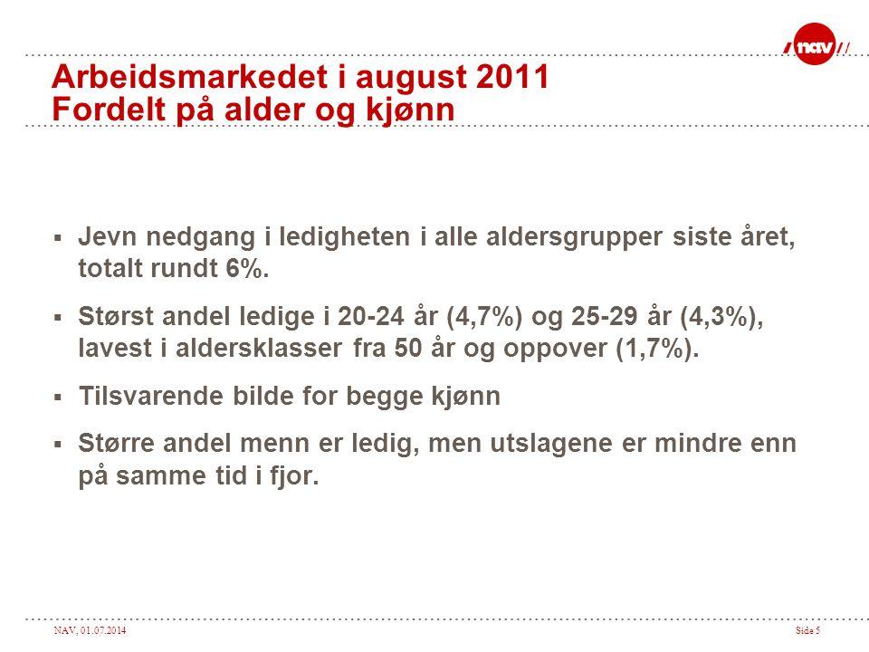 Arbeidsmarkedet i august 2011 Fordelt på alder og kjønn