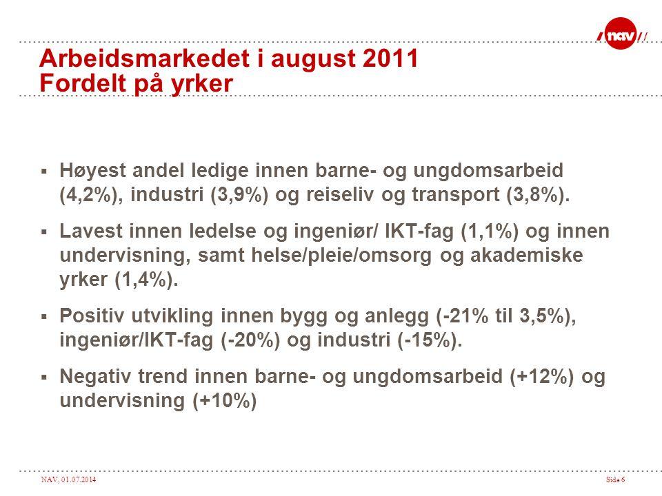 Arbeidsmarkedet i august 2011 Fordelt på yrker