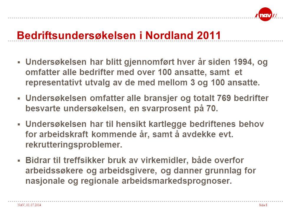 Bedriftsundersøkelsen i Nordland 2011