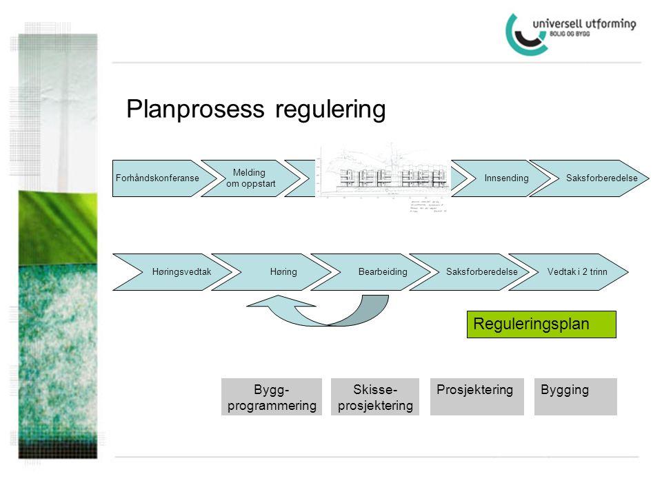 Planprosess regulering